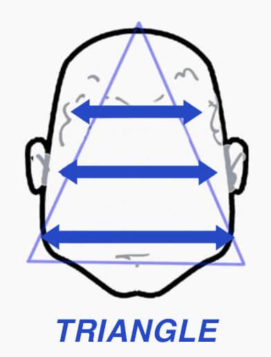 Diagram of triangle face shape