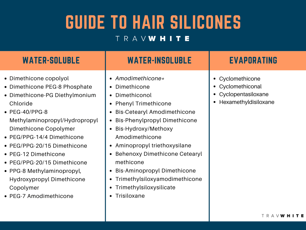 Three categories of silicones in hair care products.